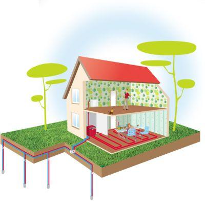 zoom sur la g othermie une bonne id e pour la maison ecololinkecololink. Black Bedroom Furniture Sets. Home Design Ideas